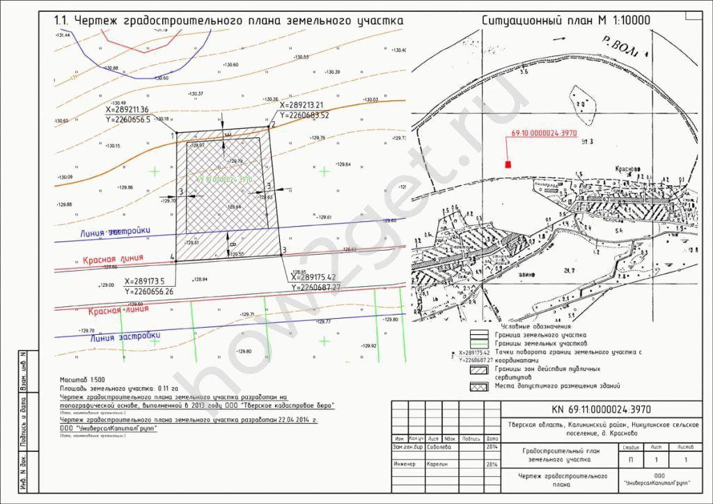 Генеральный план земельного участка где получить 2019 год